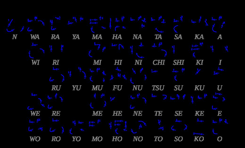 2000px-Table_hiragana.svg.png